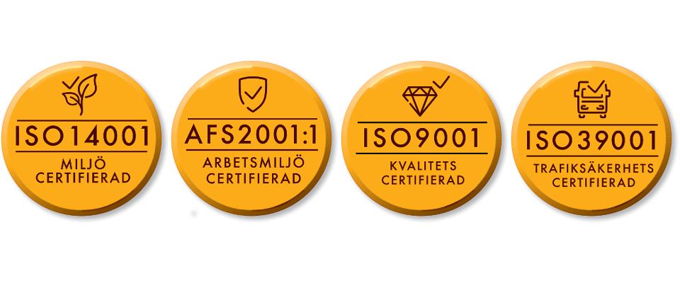ISO Certifikat Kvalitet & Miljö
